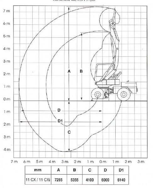 Spécification technique d'une Mecalac 11CX